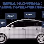 東大阪 自動車整備 おすすめ