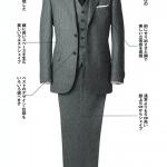 墨田区 スーツ フルオーダー